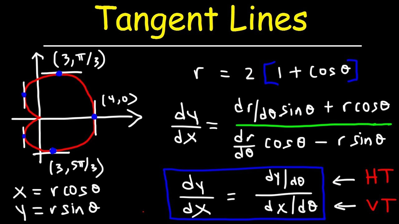Find the Points where the Following Graph has a Vertical Tangent Line